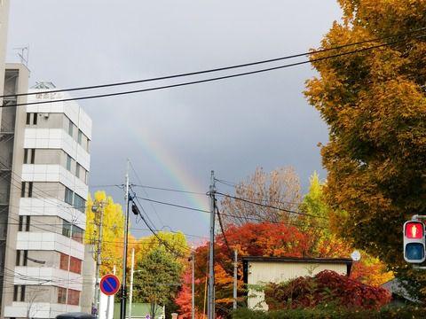 2020年11月初旬 札幌(2) 羊蹄山は北海道の富士山 ニセコの混浴 毛無峠で吹雪 小樽のGoToイート レンタカードライブ 曇りでも虹